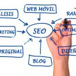 SEO Copywriting. Buscadores y Marketing