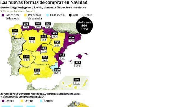 4 de cada 10 españoles ya compran online