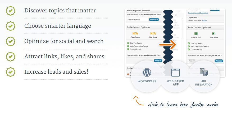 Scribe Content Marketing mejores plugins seo wordpress