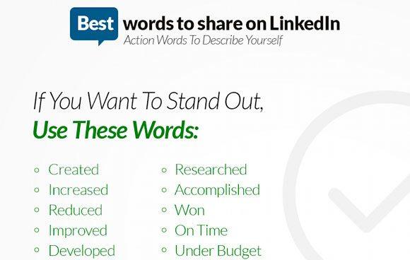words social media