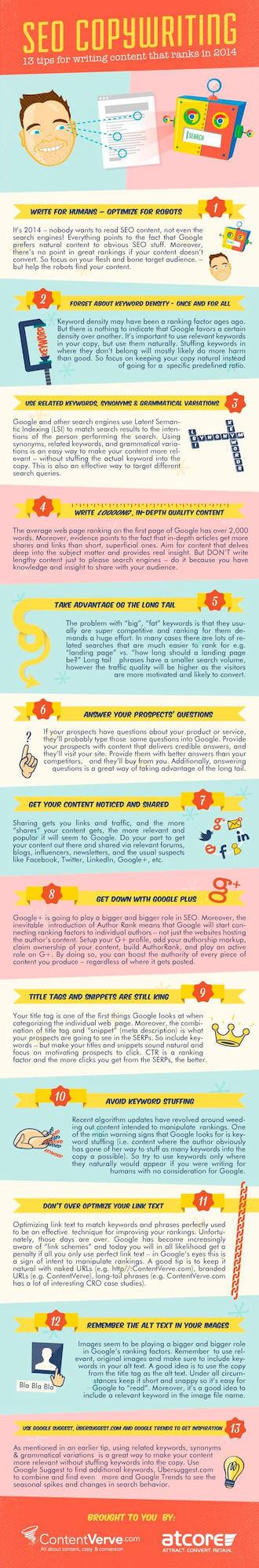 consejos seo copywriting