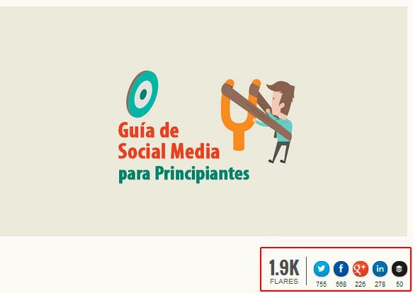 infografía de social media para principiantes