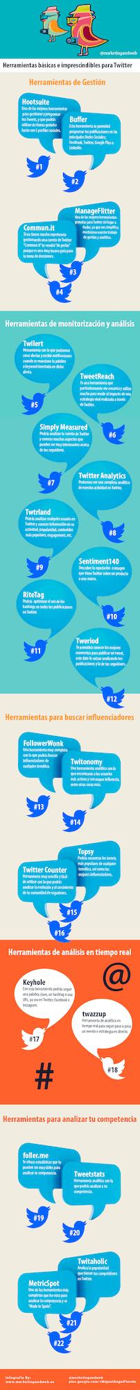 herramientas básicas e imprescindibles para twitter