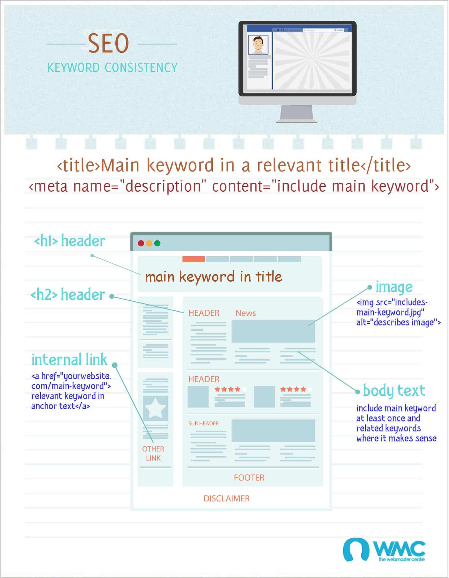 seo consistencia keyword