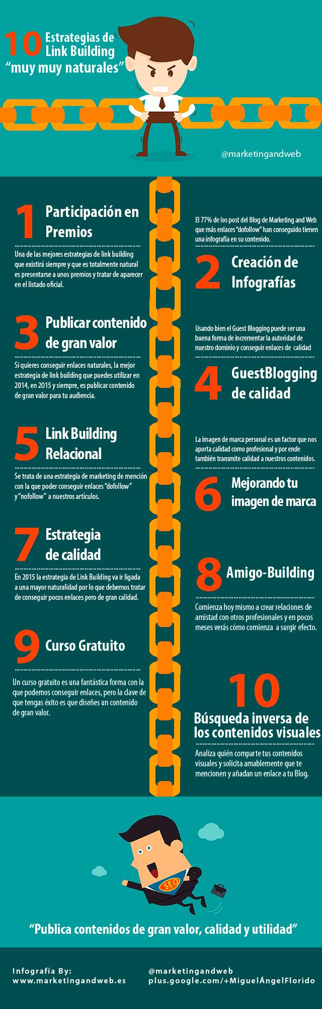 infografia link building estrategias