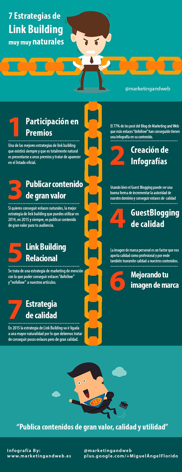infografía link building