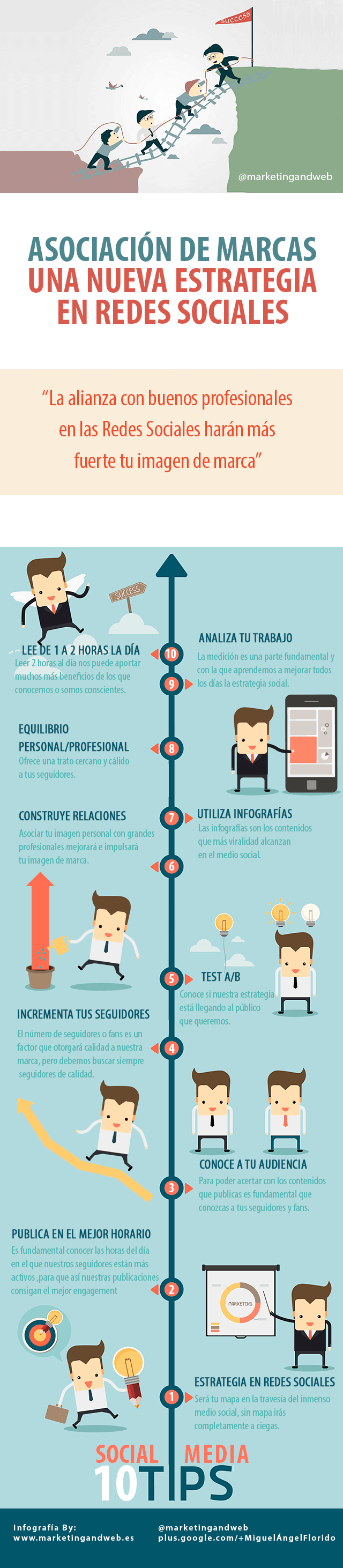 marketing en redes sociales infografia