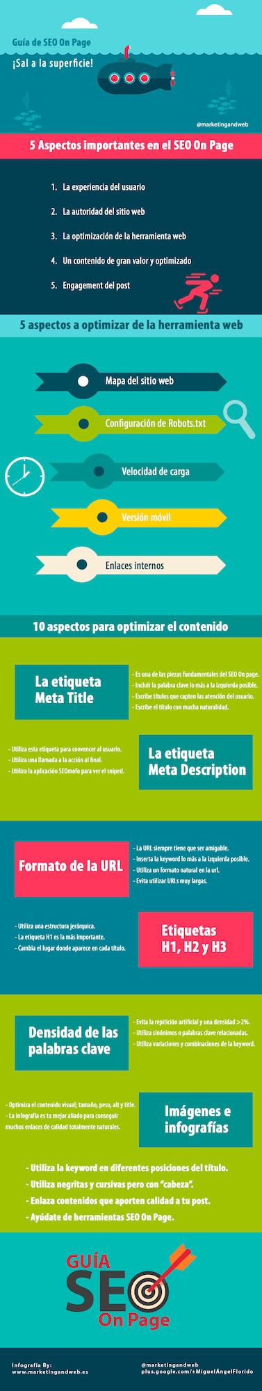 guía de seo on page infografía