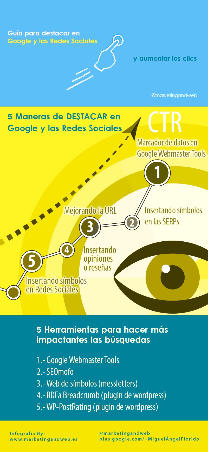 infografía para destacar en google y redes sociales