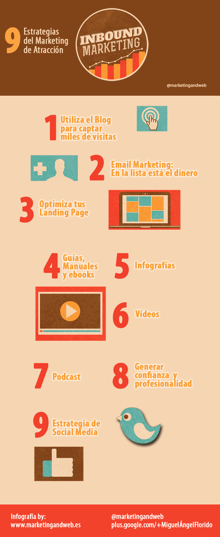 infografia estrategias inbound marketing