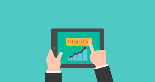 infografia marketing branding