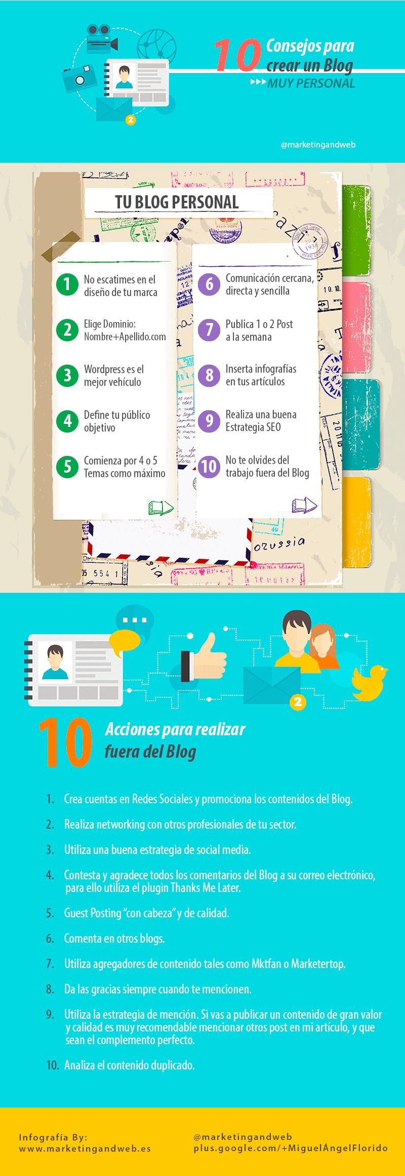 cómo hacer un blog personal infografía