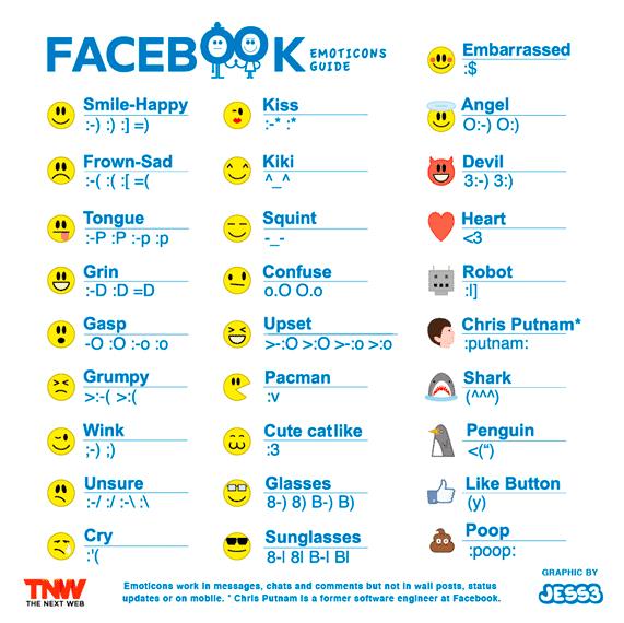 emoticonos para facebook