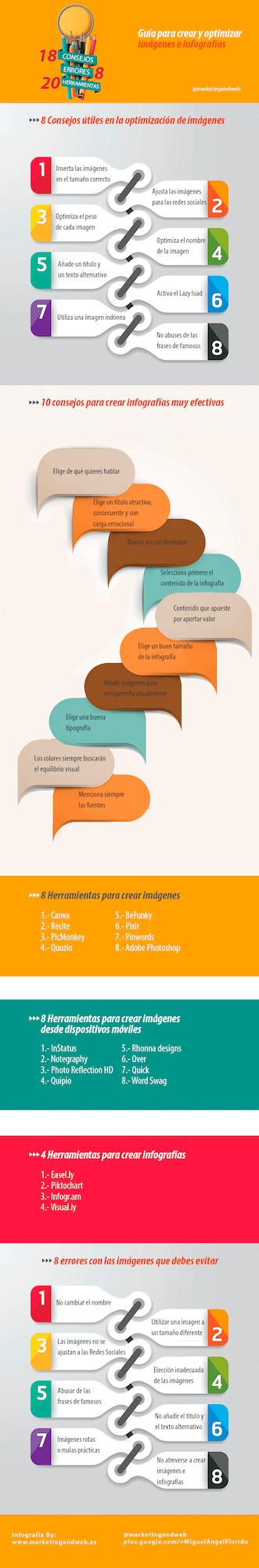 Guía para crear imágenes con frases e infografías impactantes