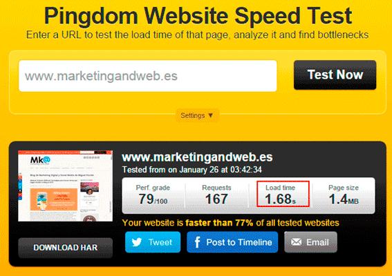 velocidad carga blog