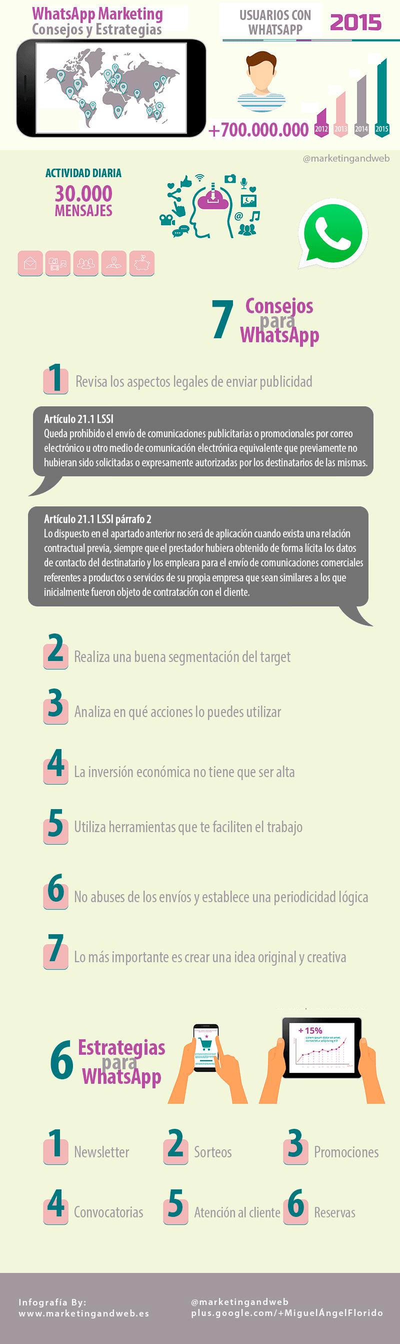 Enviar publicidad por Whatsapp infografía