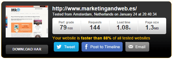 test velocidad marketingandweb