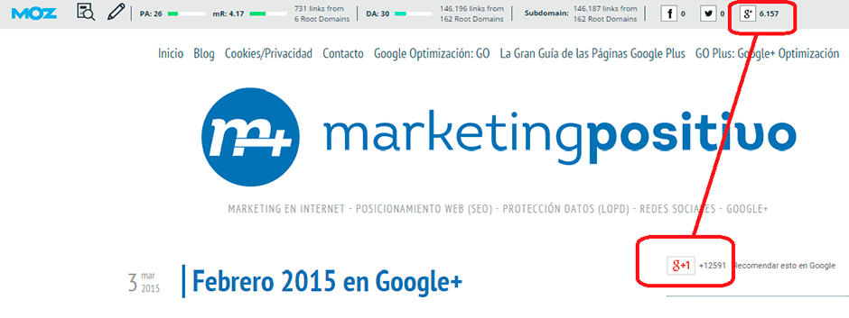 google plus marcadores marketing positivo