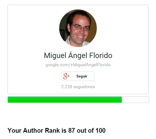 author rank miguel florido