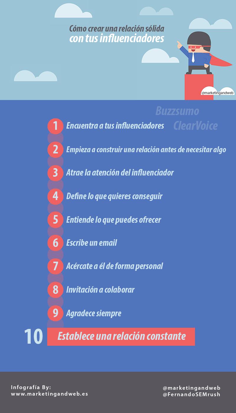 crear relaciones con influenciadores infografia