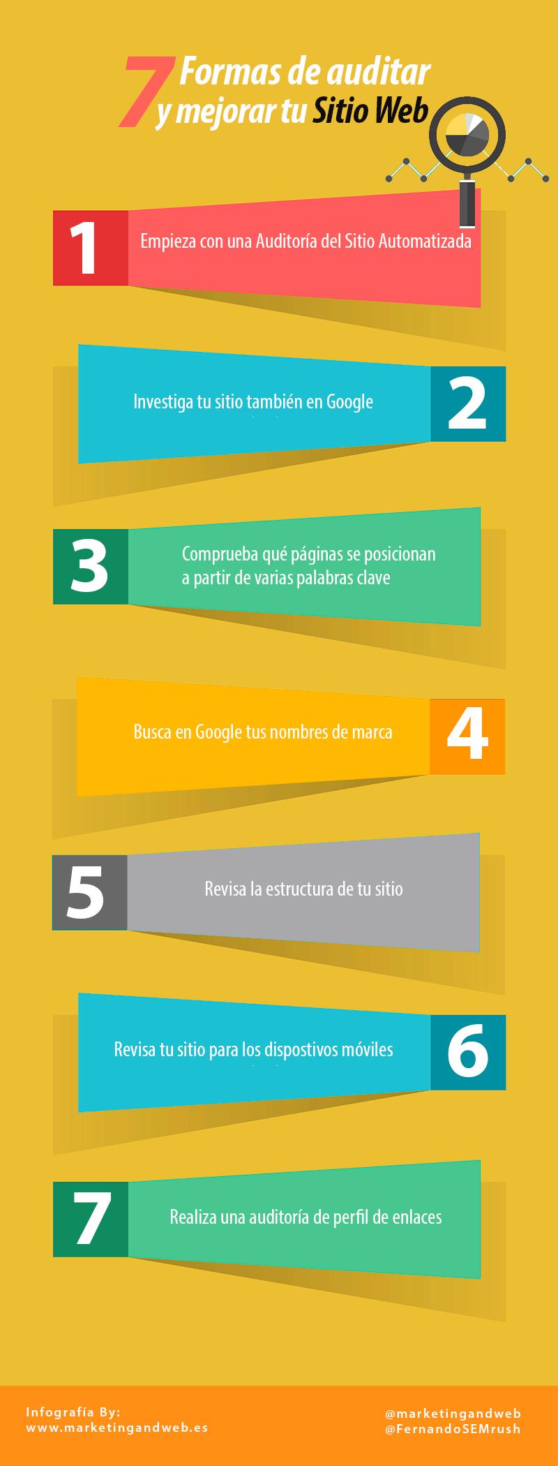 infografía 7 formas de auditar y mejorar tu sitio web