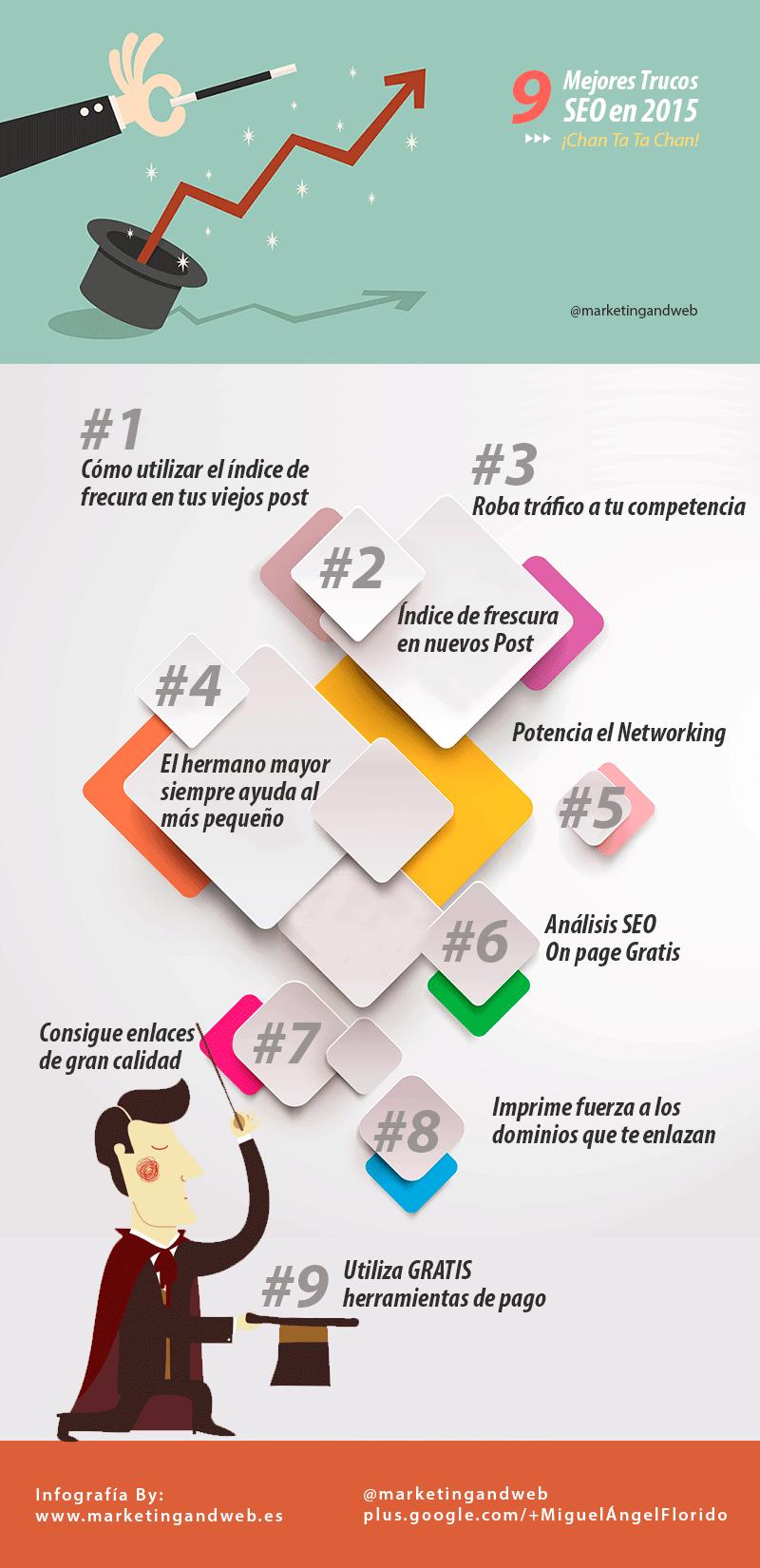 infografía de los Mejores Trucos SEO en 2015