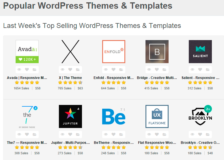 popular themes wordpress-themeforest