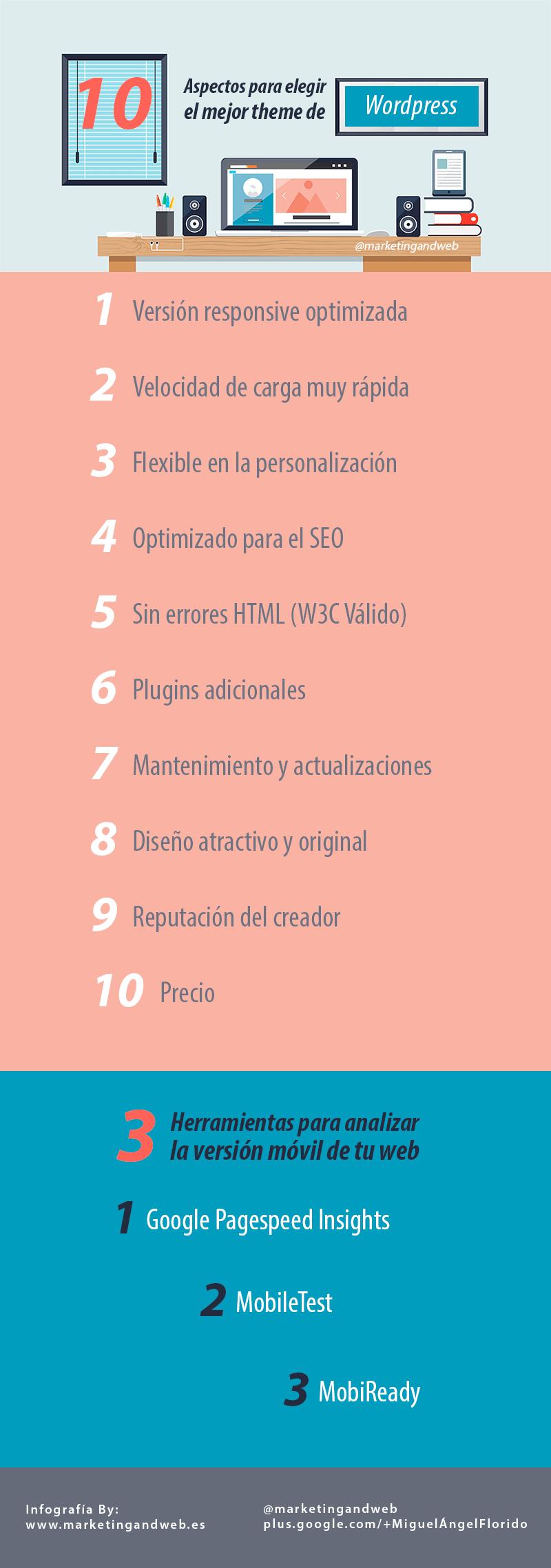 themeforest aspectos para elegir el mejor theme de wordpress infografía