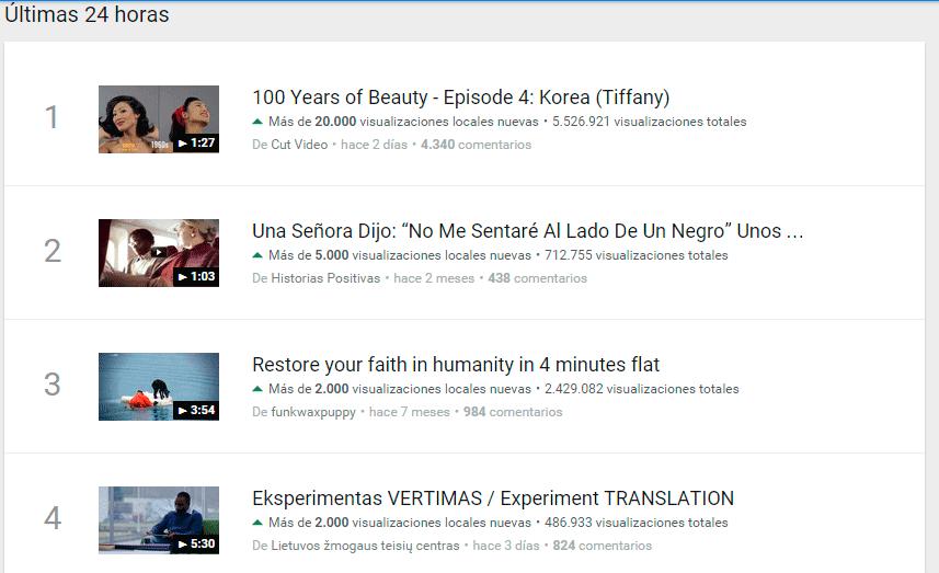 tendencias youtube