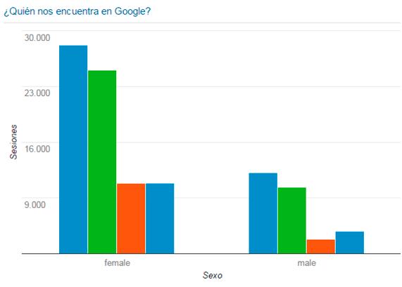 análisis demográfico