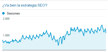 analitica web estrategia seo