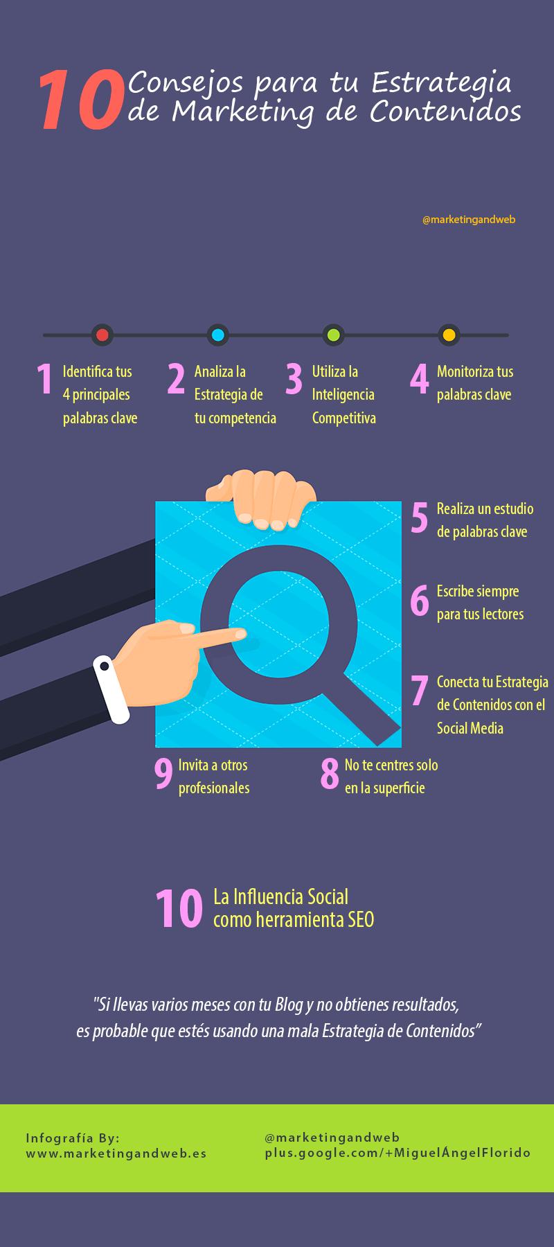consejos estrategia de contenidos infografía
