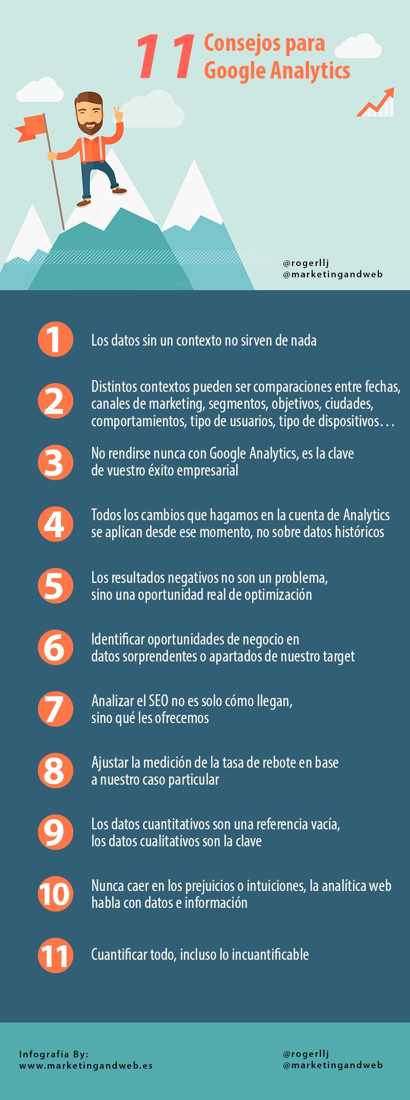 consejos google analytics en español