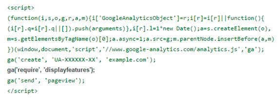 snippet de seguimiento de Google Analytics