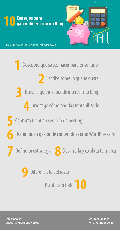 consejos para ganar dinero con un blog infografía