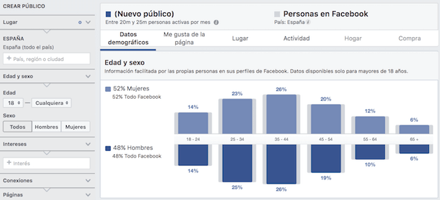 facebook audience insight