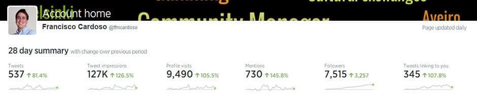 tweepi conseguir seguidores en twitter