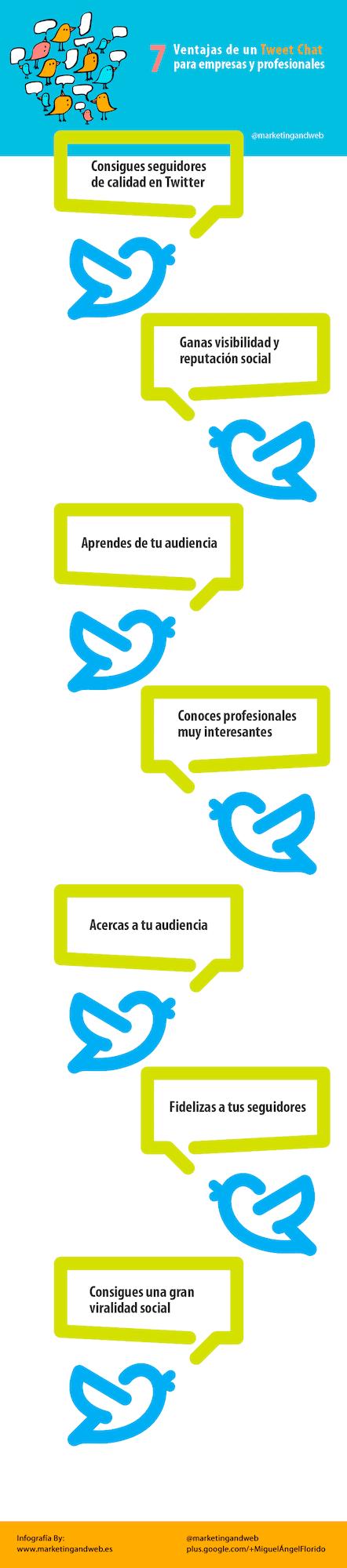 twitter chat para empresas infografía