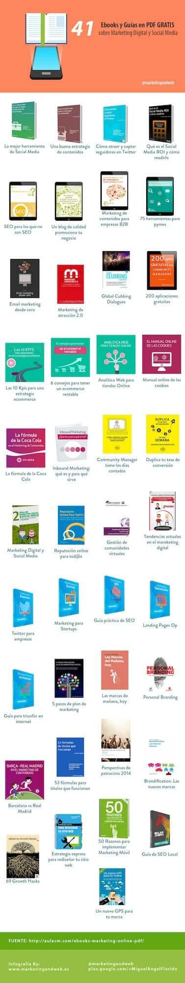 ebooks gratis marketing digital social media infografia