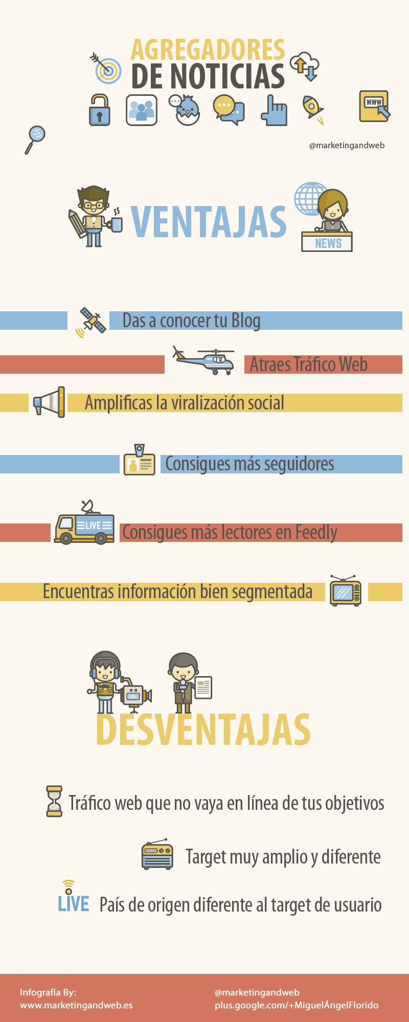 ventajas y desventajas agregadores de noticias infografía