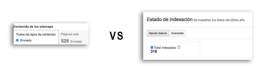 sitemap vs indexadas