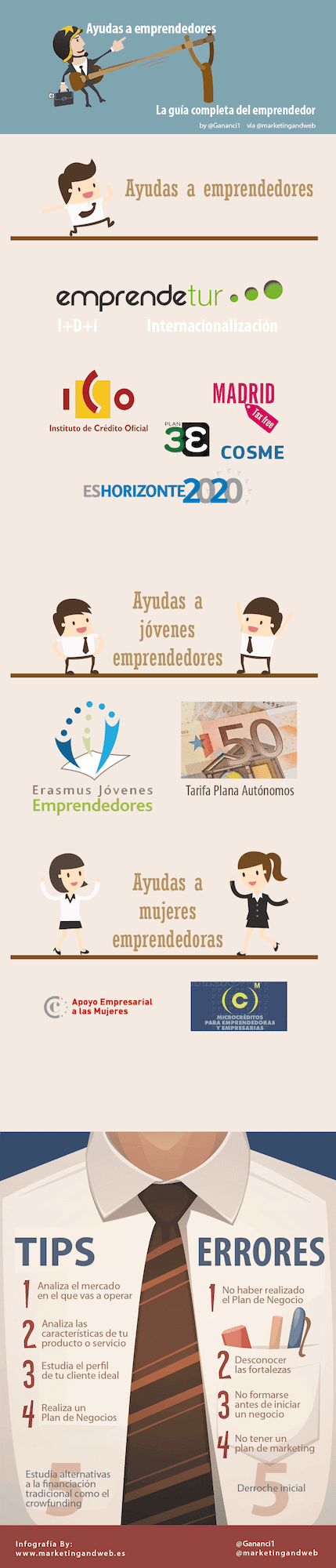 ayudas a emprendedores guía del emprendedor infografía