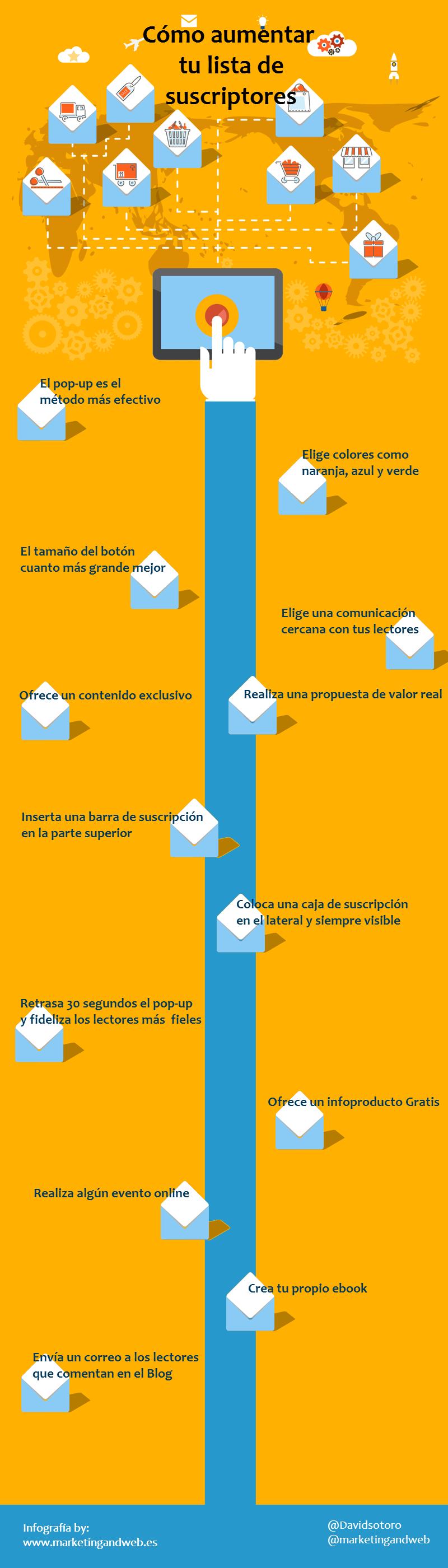 cómo aumentar tu lista de suscriptores