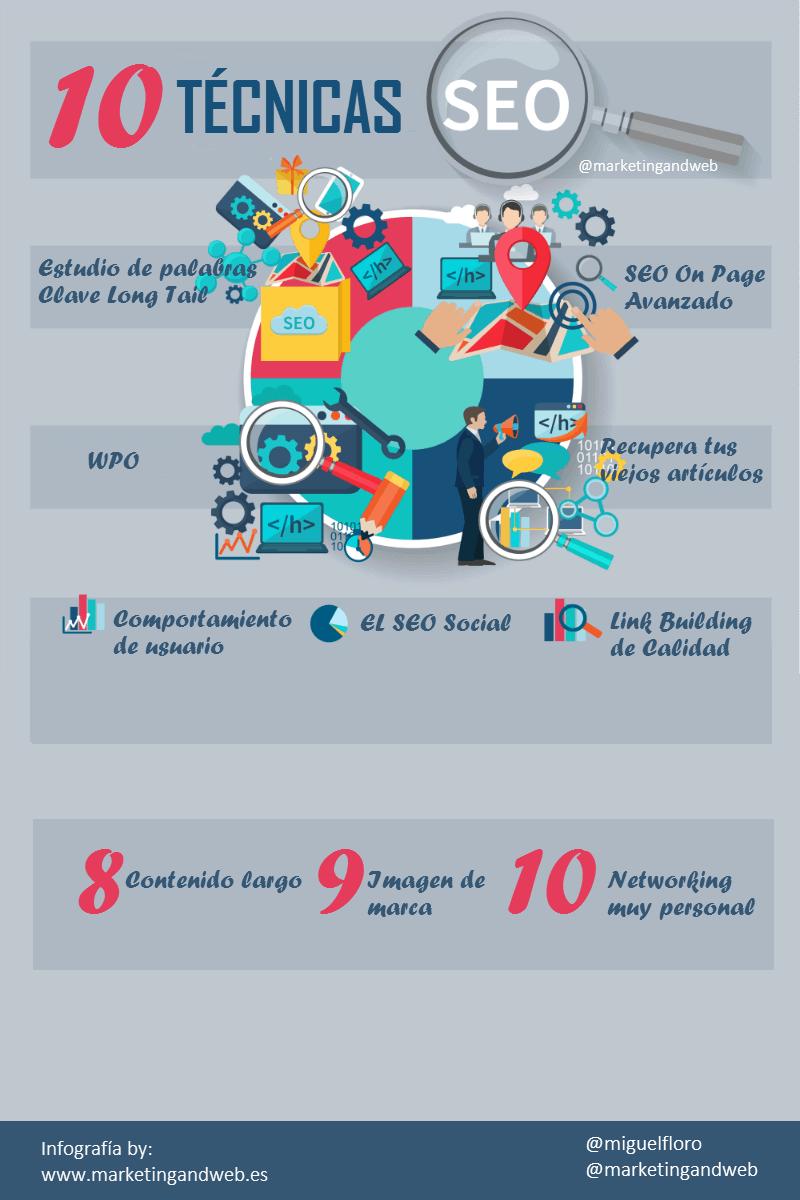 técnicas seo 2015 infografía