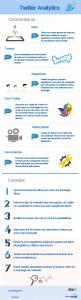 Twitter Analytics infografia