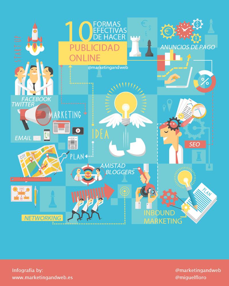 como hacer publicidad en internet infografia