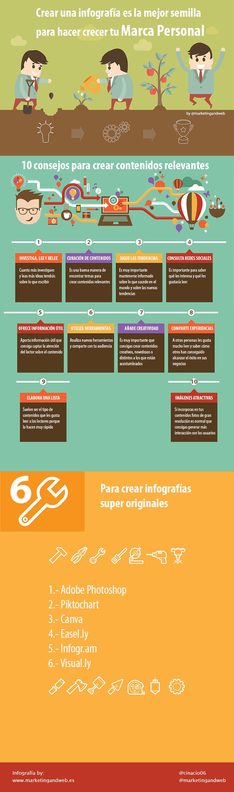 crear infografía online guia