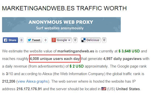 site worth traffic