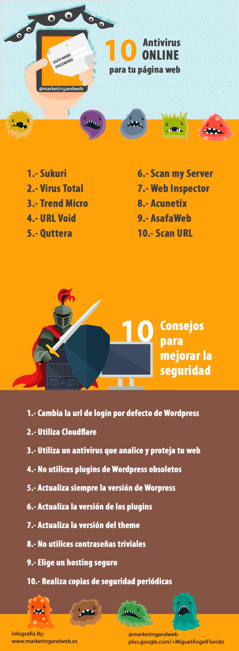 antivirus online gratis para analizar pagina web infografia