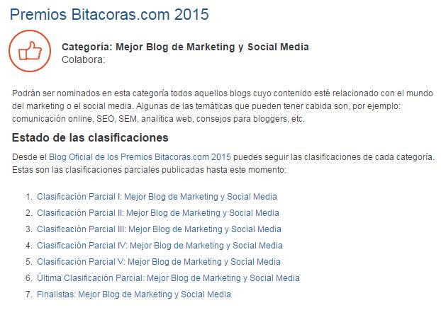 clasificaciones premios bitácoras 2015